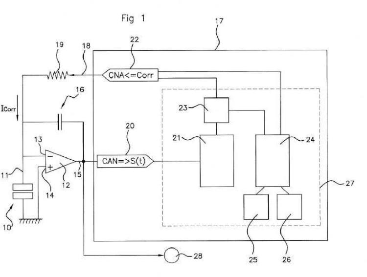 Método y circuito para procesar una señal suministrada por un sensor piezoeléctrico, y dispositivo de medición de presión para motor de pistón.
