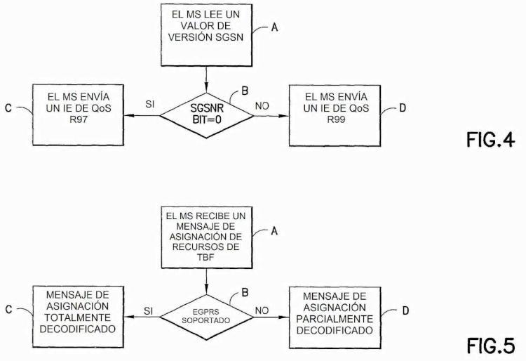 Método y aparato para permitir que una estación móvil adapte su nivel de revisión basándose en el nivel de revisión del protocolo de red.