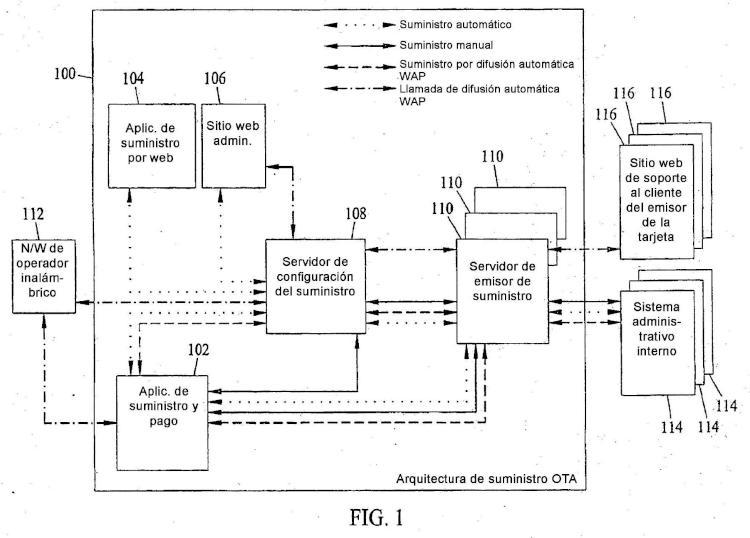 Procedimientos, sistemas y productos de programa informático para el suministro radioeléctrico (OTA) de tarjetas de software en dispositivos con capacidades de comunicaciones inalámbricas.