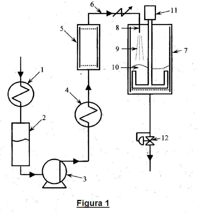 Procedimiento de preparación de composiciones farmacéuticas que comprenden partículas finas de sustancia activa.