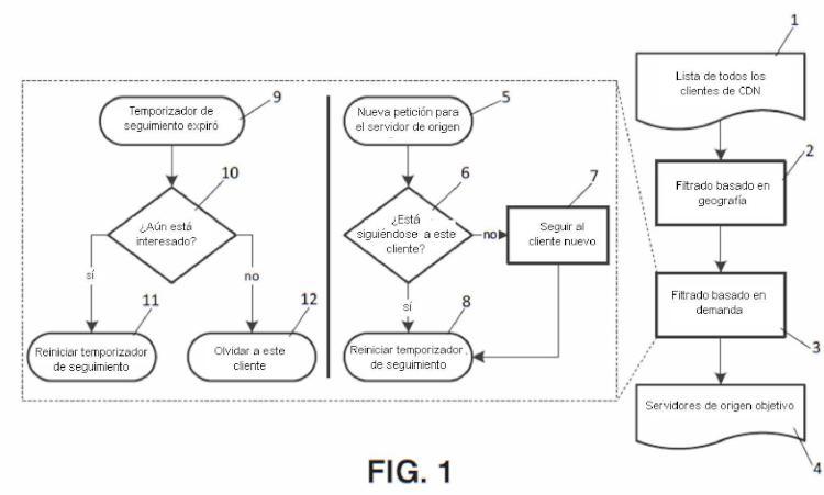 Método de comprobación de funcionamiento distribuido para almacenamiento en memoria caché web en una red de telecomunicaciones.