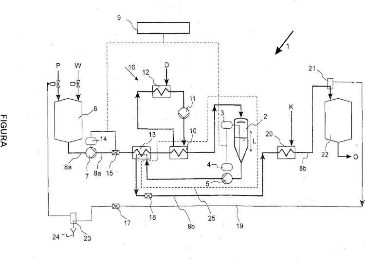 Instalación y procedimiento para la pasteurización de al menos un líquido.