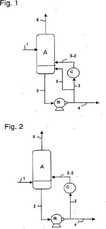 Procedimiento de producción de ácidos (met)acrílicos.