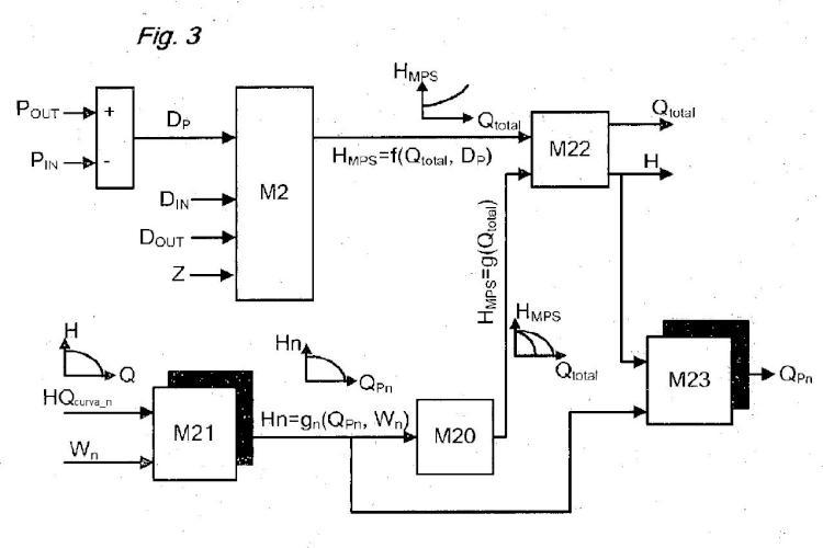 Procedimiento de control para sistema multibomba y sistema multibomba.