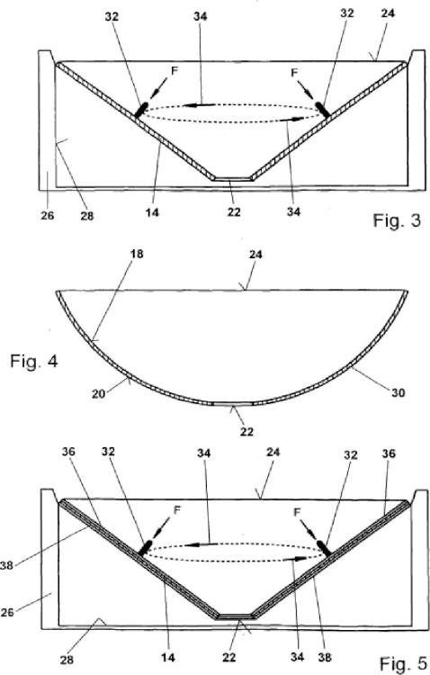 Procedimiento para la conformación de al menos una pieza en bruto sustancialmente plana formando un cuerpo de cascarón y el uso de este.