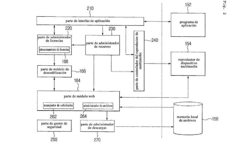 Aparato terminal con función de descodificación DRM y procedimiento de descodificación DRM en un aparato terminal.