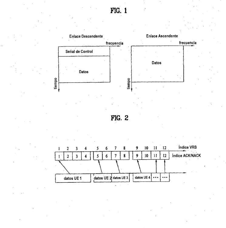 Un método para manejar los índices de recursos de señales de ACK/NACK en un sistema de comunicación móvil.