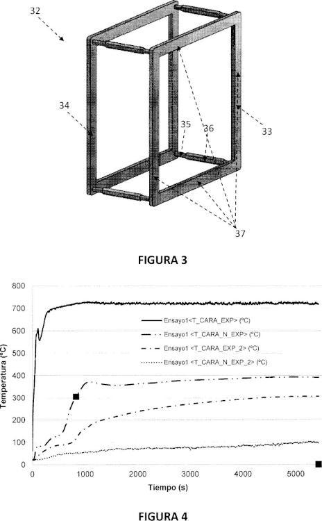 Portamuestras y método para la realización de ensayos de fuego de elementos multicapa.