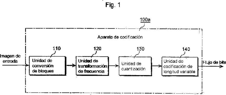 Sistema y método de codificación y decodificación de longitud variable.