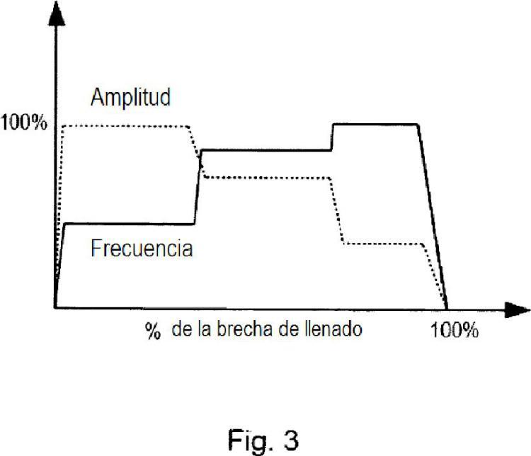 Un método para la fabricación de tubos electro-aislantes de cerámica.