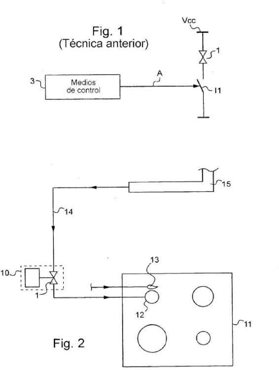 Dispositivo de seguridad de un aparato de gas que comprende una electroválvula de seguridad.
