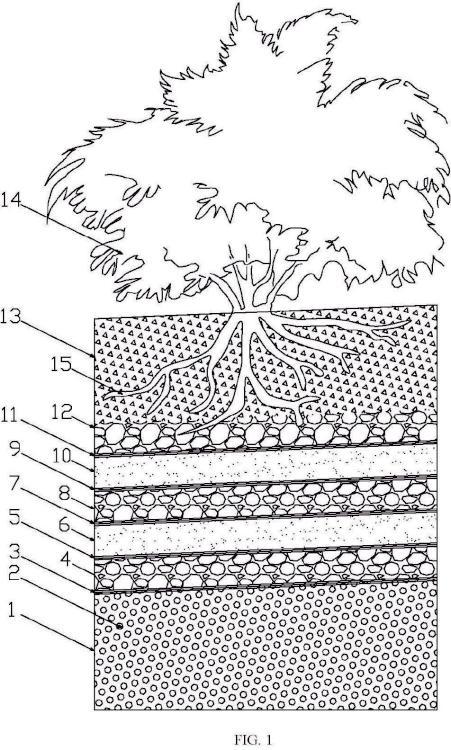 Procedimiento de instalación, en un suelo o depósito de residuos, con elementos o compuestos contaminantes, de una barrera física multicapa para interrumpir flujos hídricos verticales.