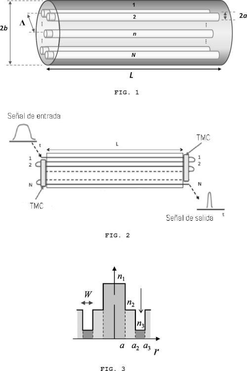 Módulo de fibra óptica multinúcleo de compensación de la dispersión.
