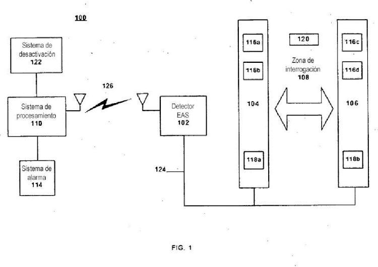 Desactivador de marcadores de vigilancia electrónica de artículos que usa una zona de detección expandida.
