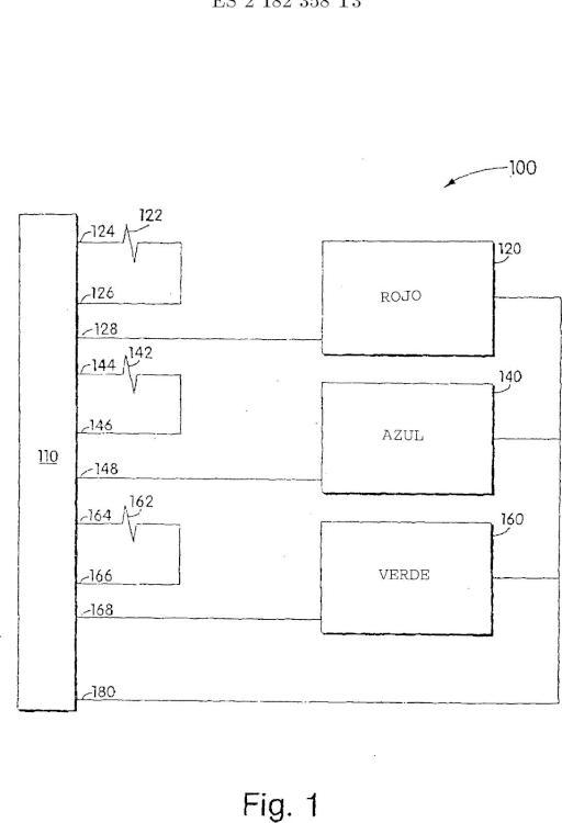 Procedimiento y dispositivo para iluminación multicolor a diodos electro luminiscentes.
