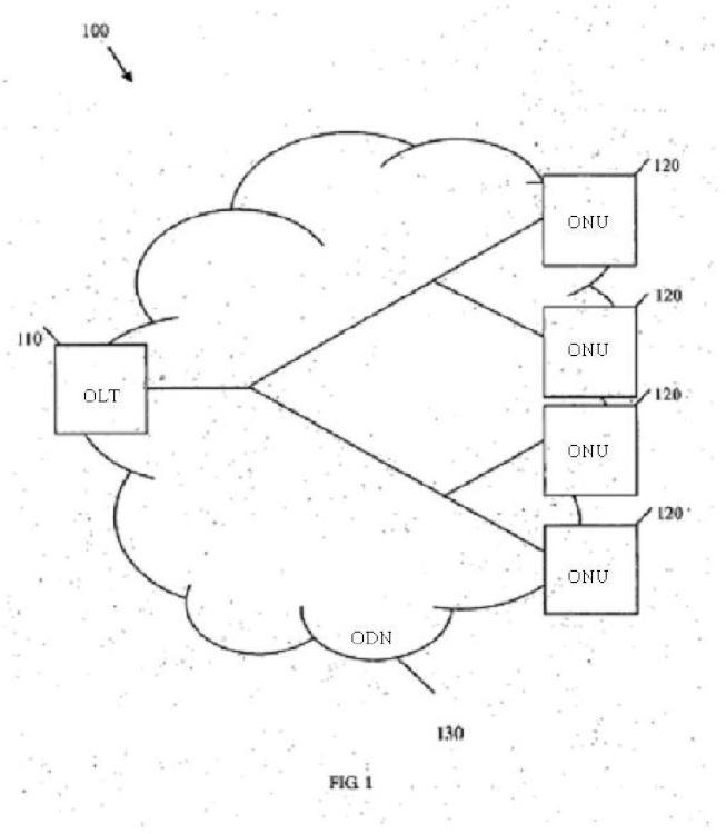 Patrón de sincronización de tramas del flujo descendente, protegido mediante control de errores de cabecera en una red óptica pasiva de diez Gigabits.