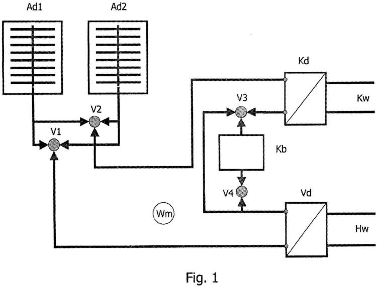 Procedimiento para la realización de una transmisión de calor entre unos adsorbedores que trabajan en alternancia y dispositivo del mismo.