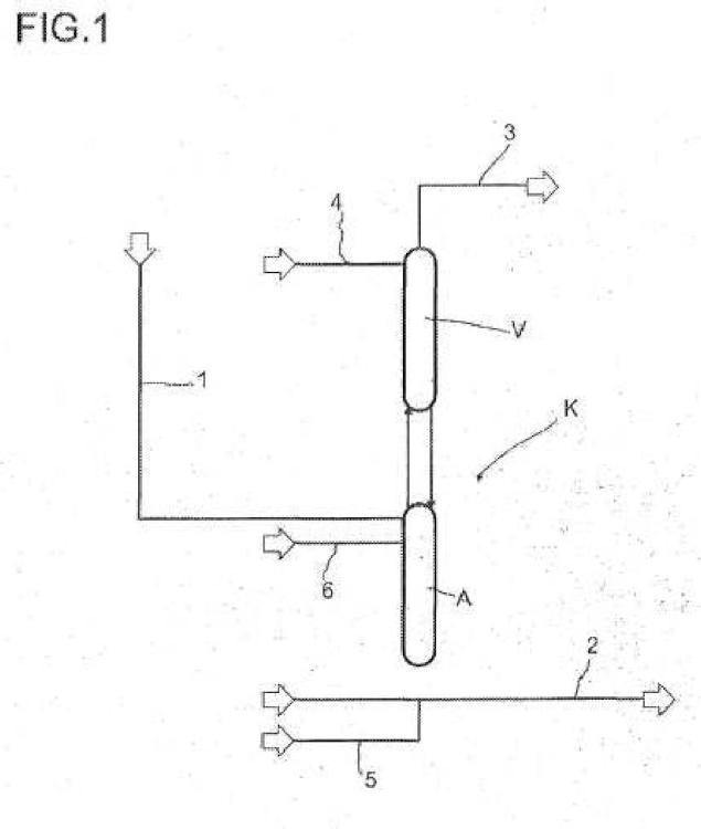Método para la producción de isocianatos mediante escisión térmica de carbamatos.
