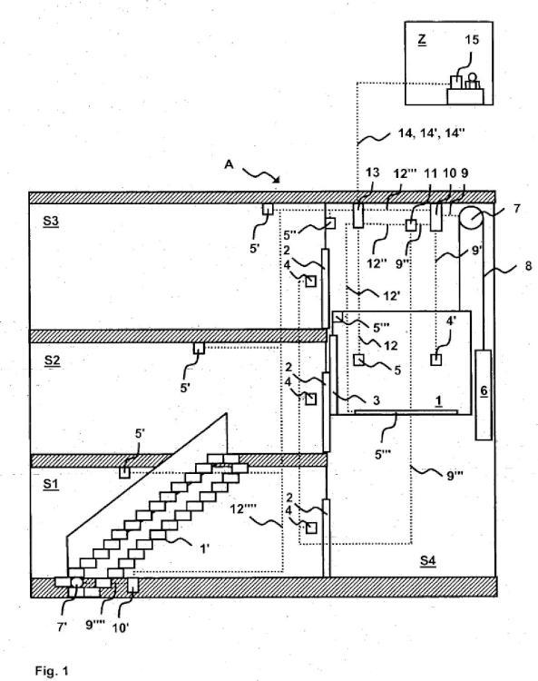 Procedimiento para la comunicación con una instalación de ascensor.