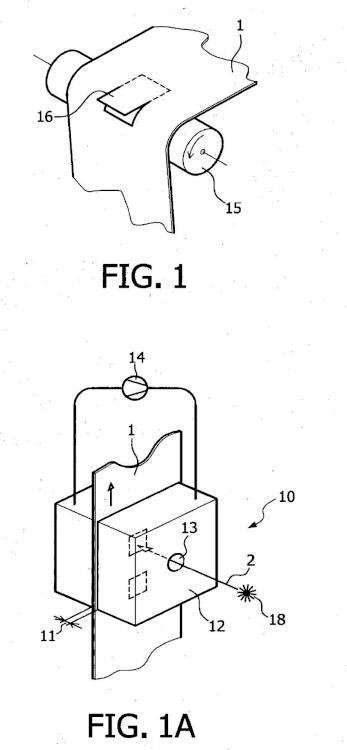 Método y dispositivo para procesar un sustrato móvil por medio de láser.
