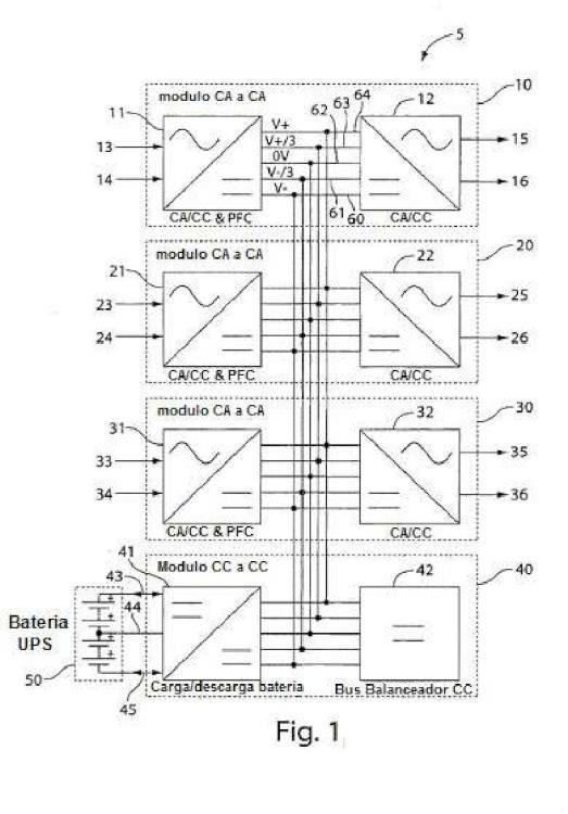 Bus de CC equilibrador de circuitos.