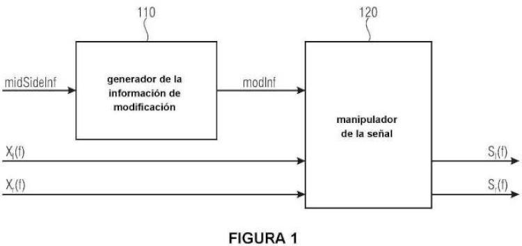 Método y aparato para descomponer una grabación estereofónica utilizando el procesamiento del dominio de la frecuencia empleando un generador de ponderaciones espectrales.