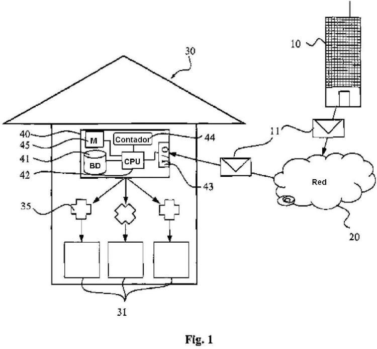 Sistema y método para controlar el funcionamiento de aparatos de consumo.