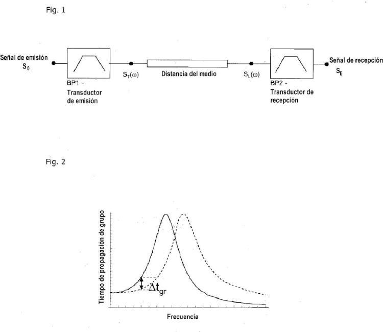 Método para determinar el caudal de flujo de fluidos según el método de medición del tiempo de propagación de ultrasonidos.