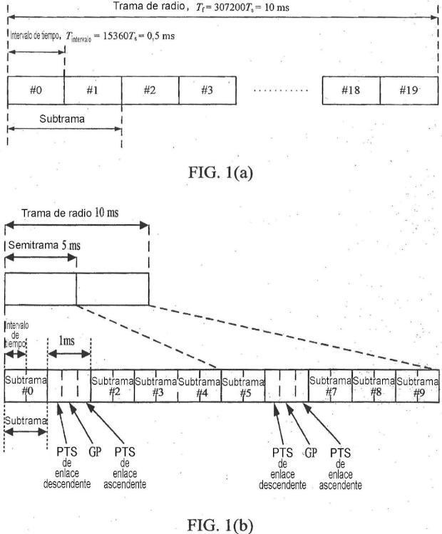 Sistema y procedimiento para la representación de una secuencia de señales de referencia en un sistema avanzado de evolución a largo plazo.
