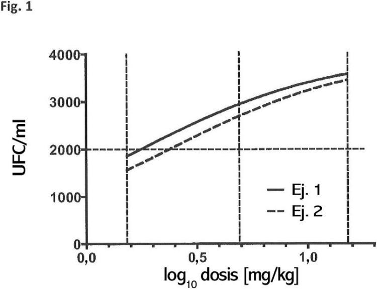 Peptidomiméticos de horquilla beta como antagonistas de CXCR4.