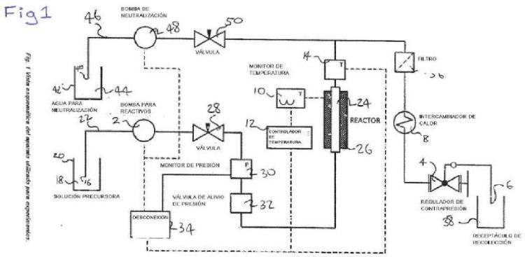 Un proceso para la producción de ácido metacrílico y sus derivados y los polímeros producidos a partir de los mismos.