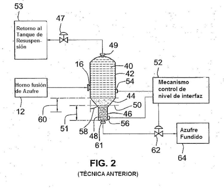 Sistema de separación trifásico de azufre con control de la interfaz.