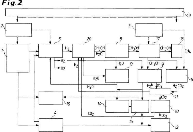 Sistema de suministro de potencia, en particular para el sector de la tecnología de edificios.