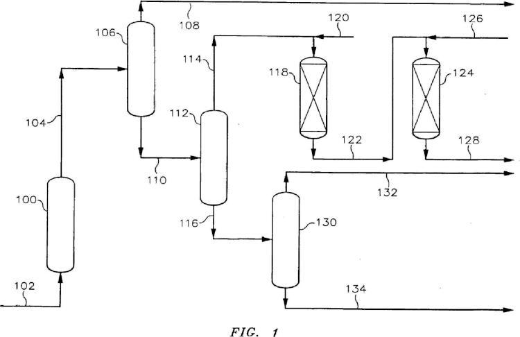 Procedimiento de mejora de hidrocarburos.