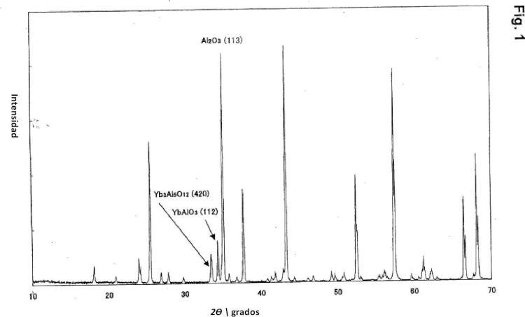 Cerámica de alúmina sinterizada, método para producir la misma, y herramienta de corte.