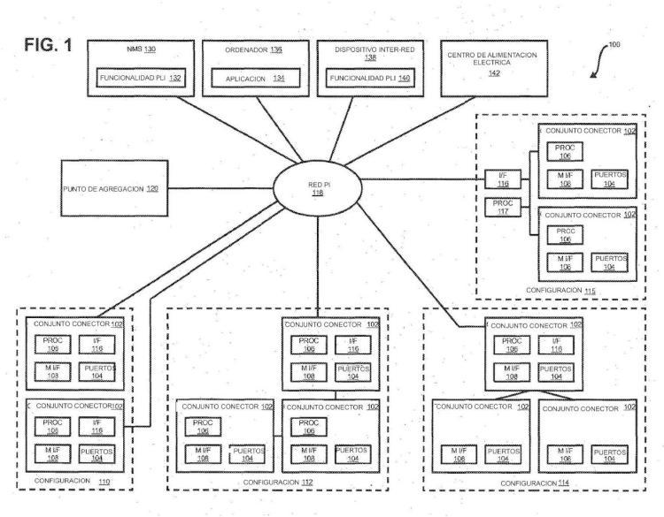 Esquema de codificación de identificador para su uso con conectores multivía.