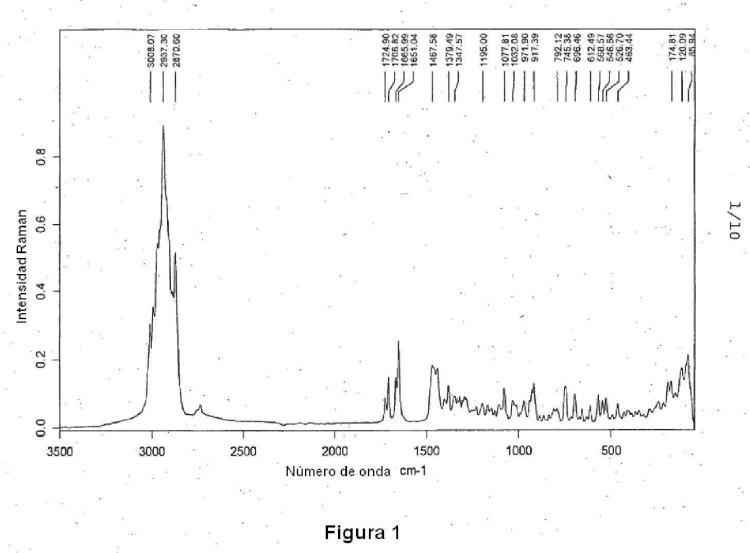 Preparación de un antibiótico cristalino de ácido fusídico.