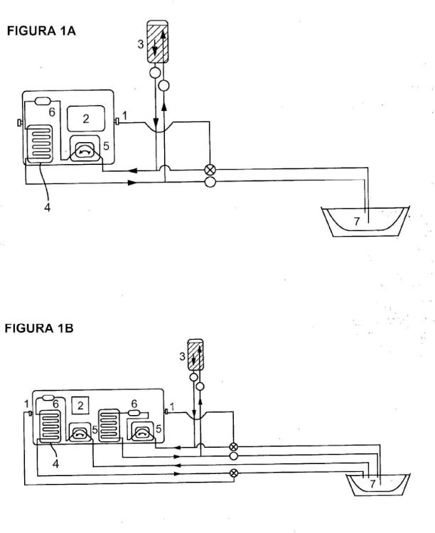 Sistema de circulación de fluido.