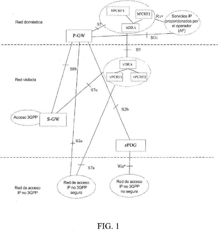 Procedimiento de selección de una función de políticas y reglas de facturación.