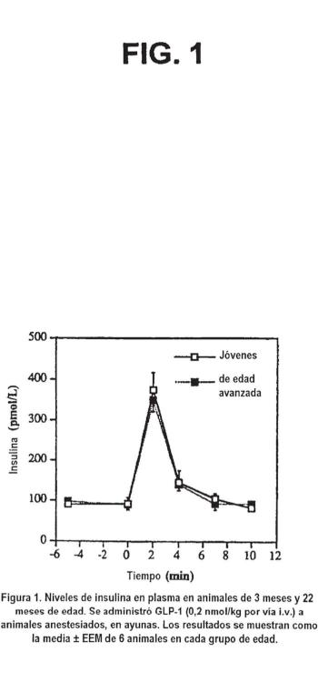 Diferenciación de células no productoras de insulina en células productoras de insulina mediante GLP-1 o exendina-4 y utilizaciones de las mismas.