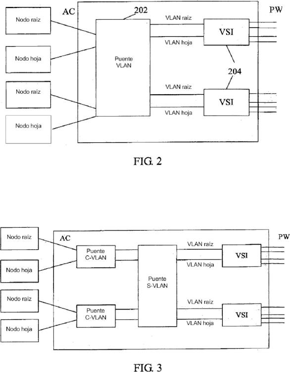 Método para enviar tramas Ethernet en servicio de árbol Ethernet y dispositivo periférico del proveedor.