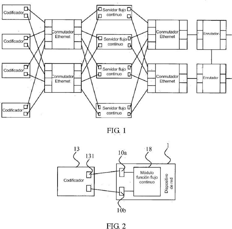 Método de procesamiento de servicio multimedia de flujo continuo.