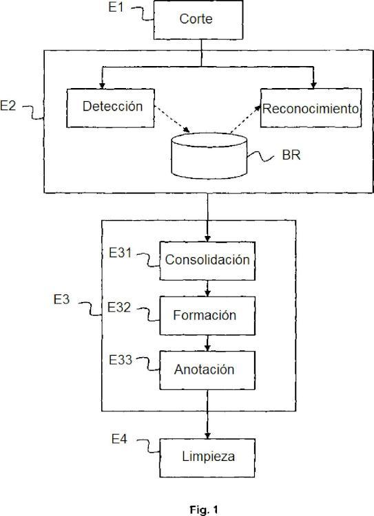 Procesamiento de un flujo de datos digitales.