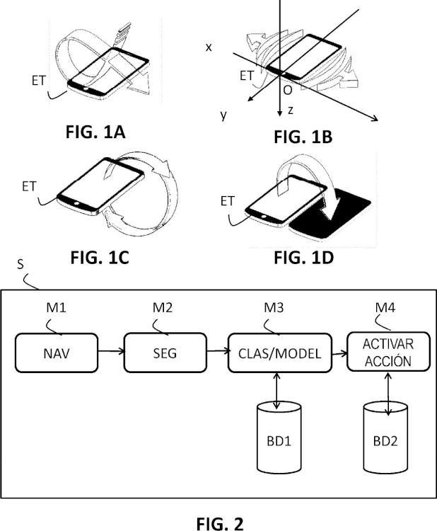 Procedimiento de segmentación temporal de un gesto trazado, dispositivo, terminal y programa asociados.