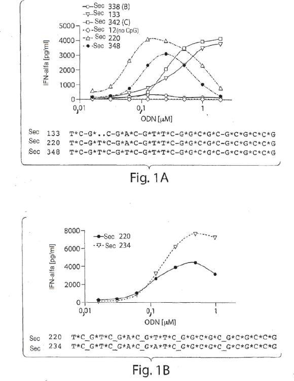 Composiciones y procedimientos para formulaciones de oligonucleótidos.