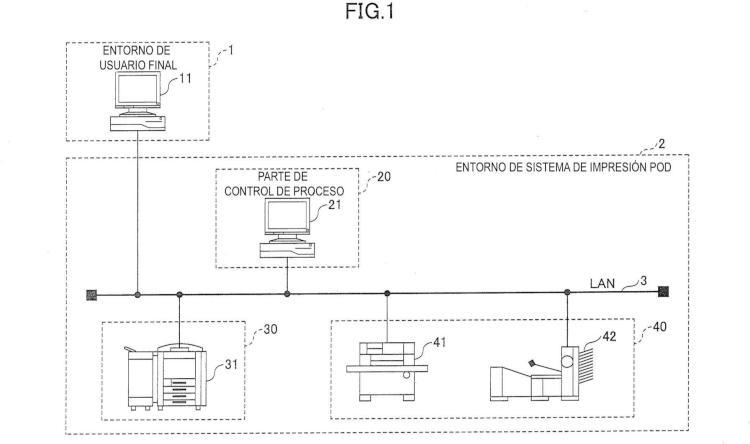 Medio de grabación de información legible por ordenador que almacena programa de edición de trabajo de impresión, aparato de edición de trabajo de impresión, método de edición de trabajo de impresión y sistema de impresión.