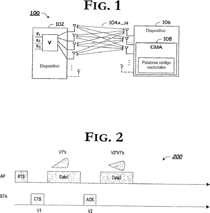 Sistema de comunicación inalámbrica del tipo multientrada-multisalida y sus métodos y estructuras de datos asociados.