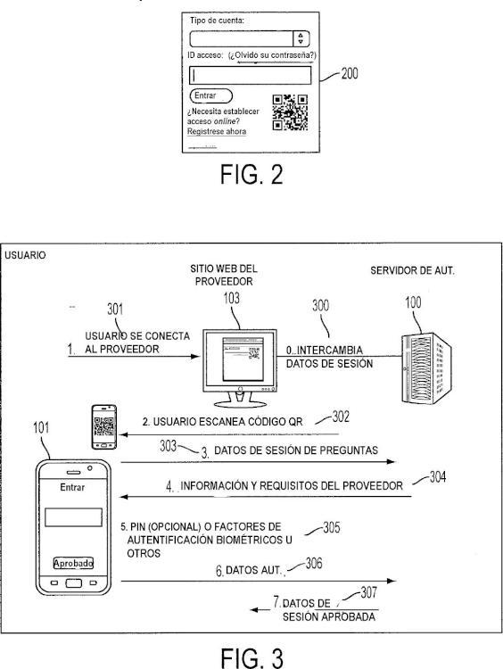 Ilustración 2 de la Galería de ilustraciones de Autentificación segura en un sistema de múltiples partes