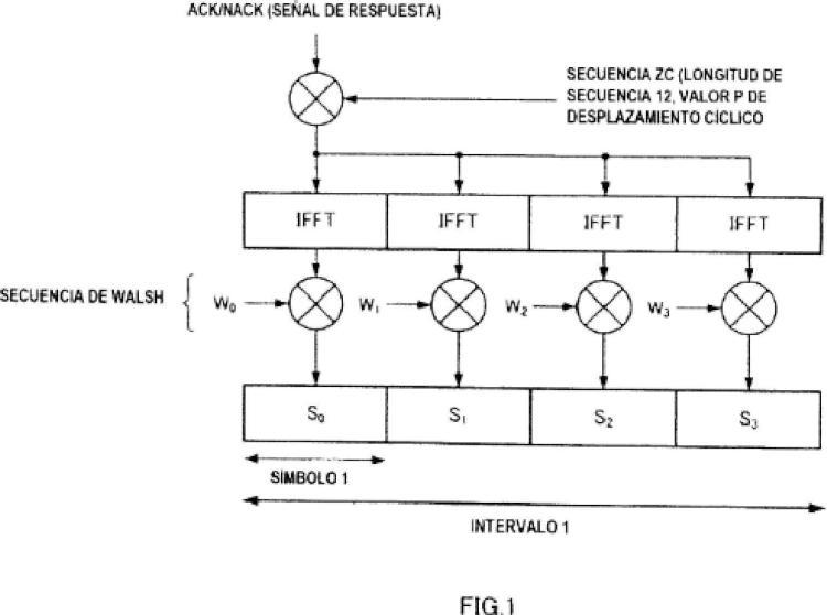 Dispositivo de comunicación por radio y método de propagación de la señal de respuesta.