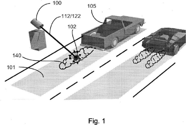 Método de detección remota de emisiones de un vehículo.